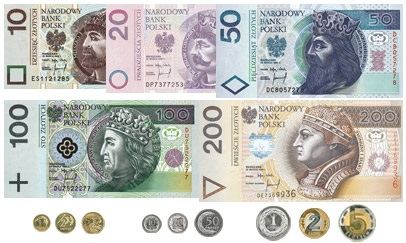 Name Of Polish Currency