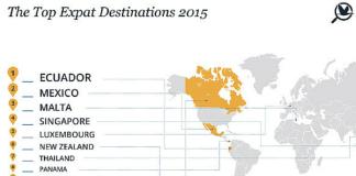 en çok tercih edilen ülkeler