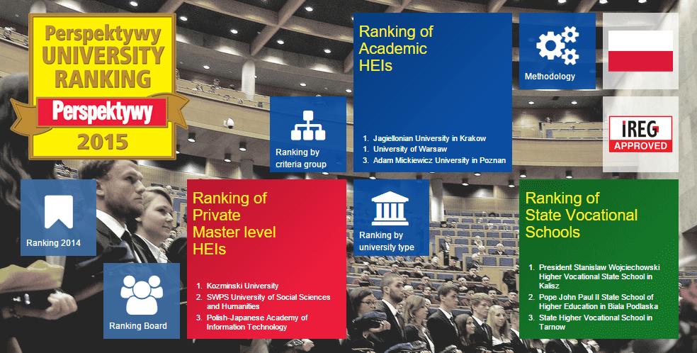 polonya'nın en iyi üniversiteleri