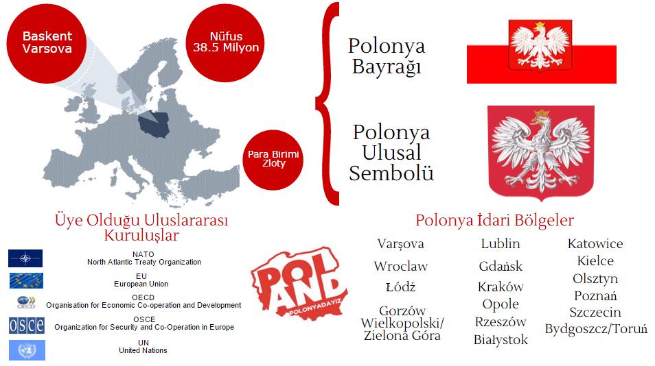 Polonya hakkında