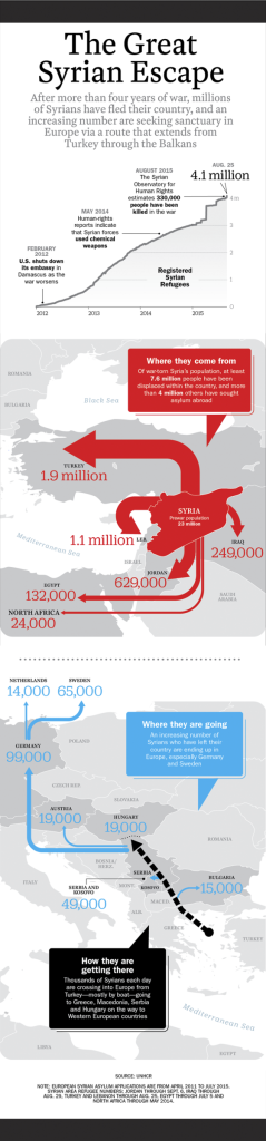 polonya suriyeli mülteciler -3