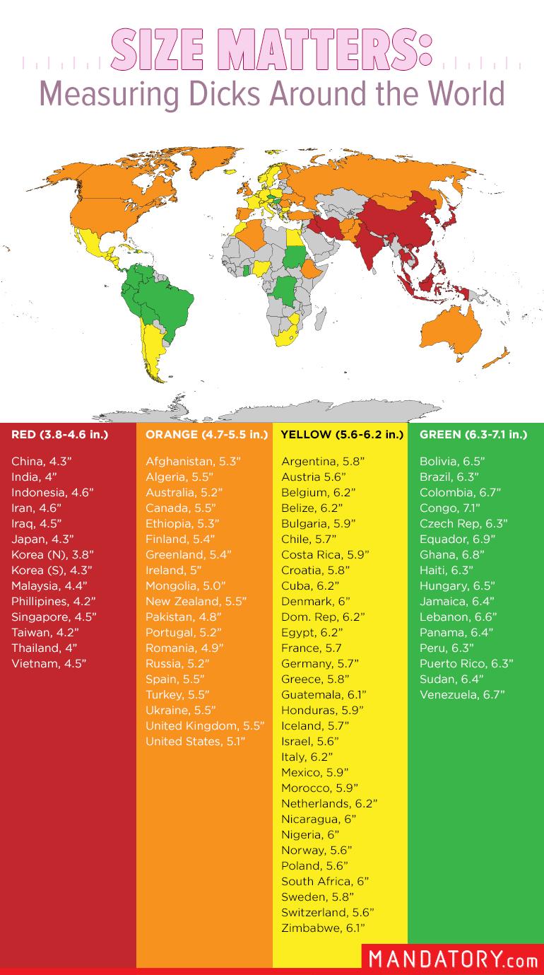 dünya penis uzunluğu haritası